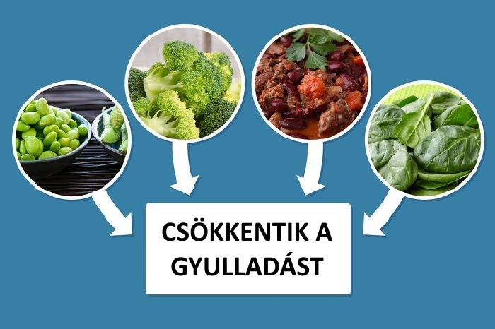 Gyógyító zöldségek | Ökonatura